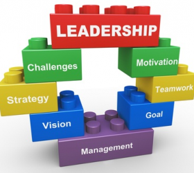 Best Practice of Leadership Skill